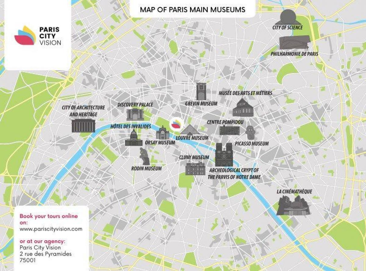 Carte du louvre Paris