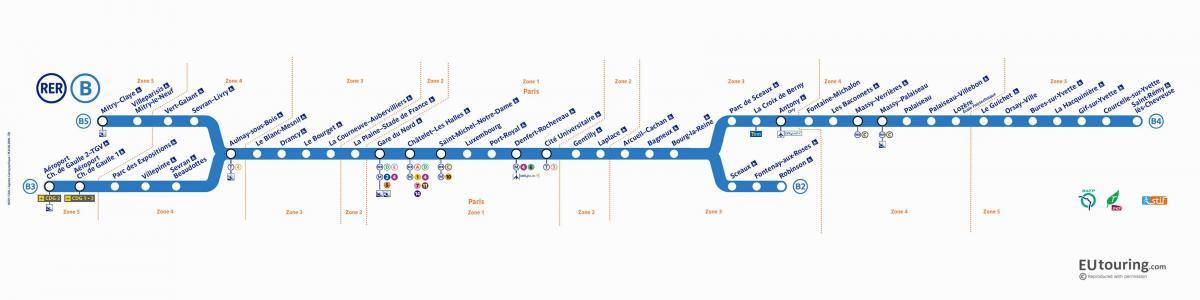 Carte de rer b route